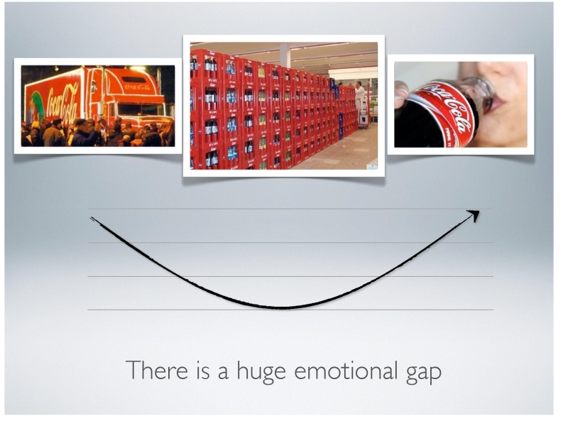 Vyvolejte v zákaznících emoce přímo v místě prodeje, vyplatí se to (1. část)
